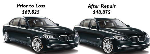 diminished car value after accident car appraisal after amp diminished car value auto 20344